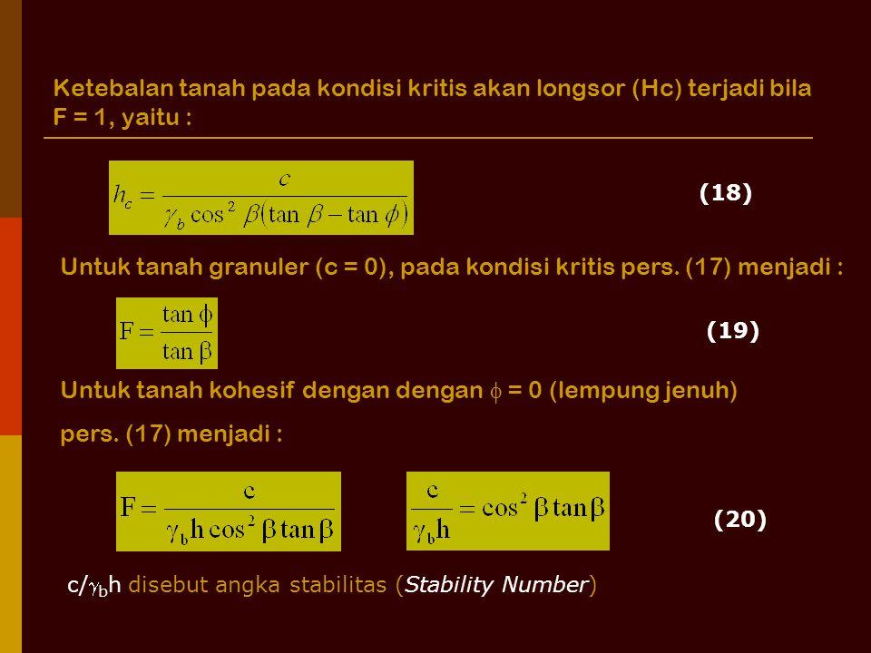 Ketebalan tanah pada kondisi kritis akan longsor (Hc) terjadi bila F = 1, yaitu : Untuk tanah granuler (c = 0), pada kondisi kritis pers. (17) menjadi