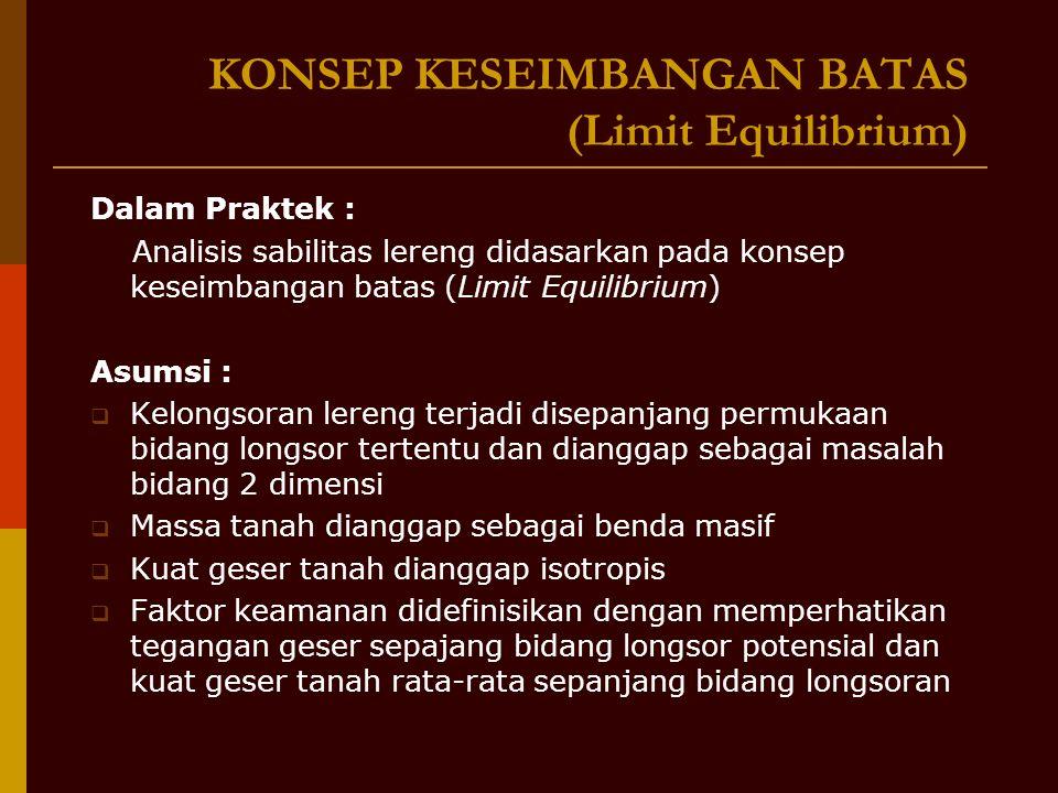 KONSEP KESEIMBANGAN BATAS (Limit Equilibrium) Dalam Praktek : Analisis sabilitas lereng didasarkan pada konsep keseimbangan batas (Limit Equilibrium)