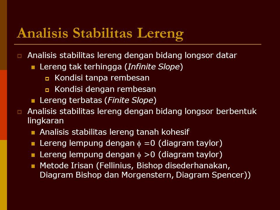 Analisis Stabilitas Lereng  Analisis stabilitas lereng dengan bidang longsor datar  Lereng tak terhingga (Infinite Slope)  Kondisi tanpa rembesan 