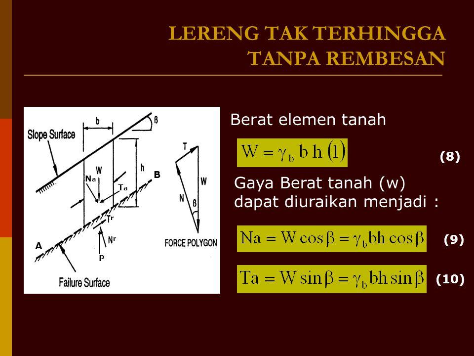 LERENG TAK TERHINGGA TANPA REMBESAN Berat elemen tanah Gaya Berat tanah (w) dapat diuraikan menjadi : T a N a r r P A B (8) (9) (10)