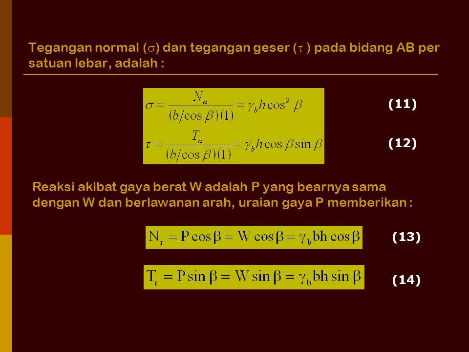 Tegangan normal (  ) dan tegangan geser (  ) pada bidang AB per satuan lebar, adalah : Reaksi akibat gaya berat W adalah P yang bearnya sama dengan