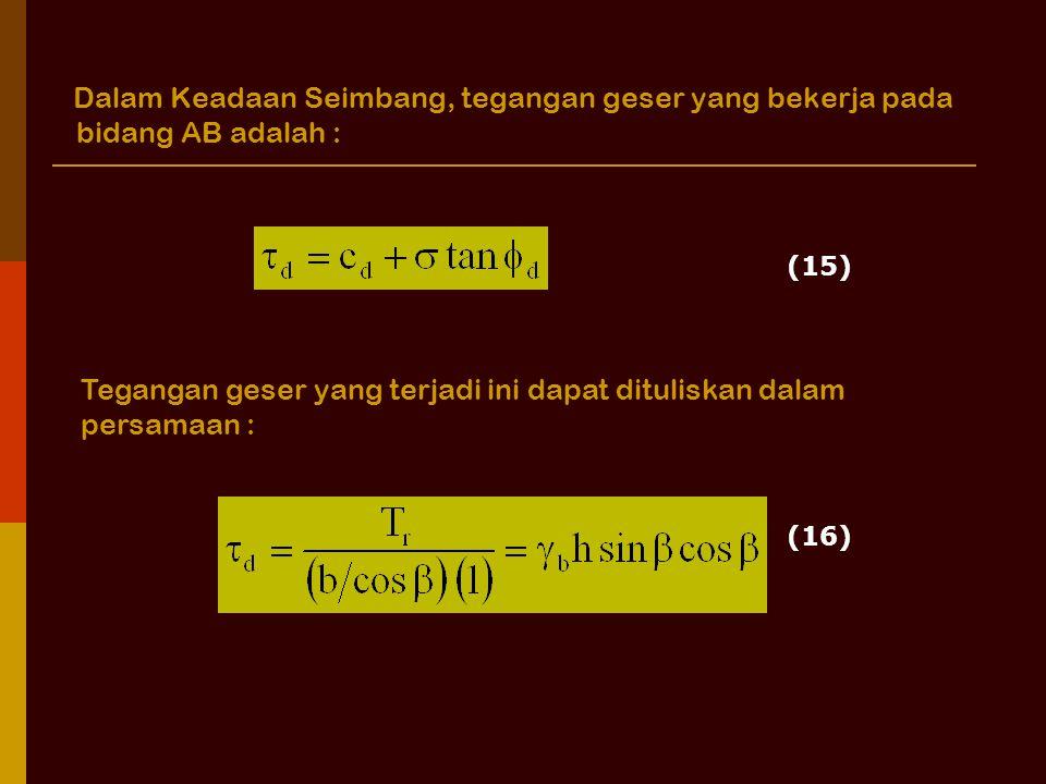 Dalam Keadaan Seimbang, tegangan geser yang bekerja pada bidang AB adalah : Tegangan geser yang terjadi ini dapat dituliskan dalam persamaan : (16) (1