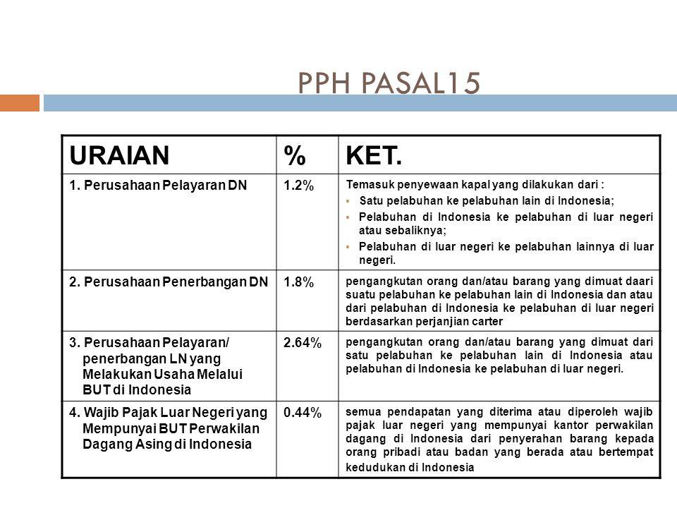 URAIAN%KET. 1. Perusahaan Pelayaran DN1.2% Temasuk penyewaan kapal yang dilakukan dari :  Satu pelabuhan ke pelabuhan lain di Indonesia;  Pelabuhan