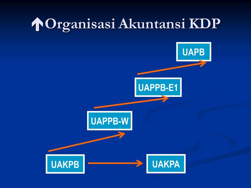  Organisasi Akuntansi KDP UAKPB UAPPB-W UAPPB-E1 UAPB UAKPA