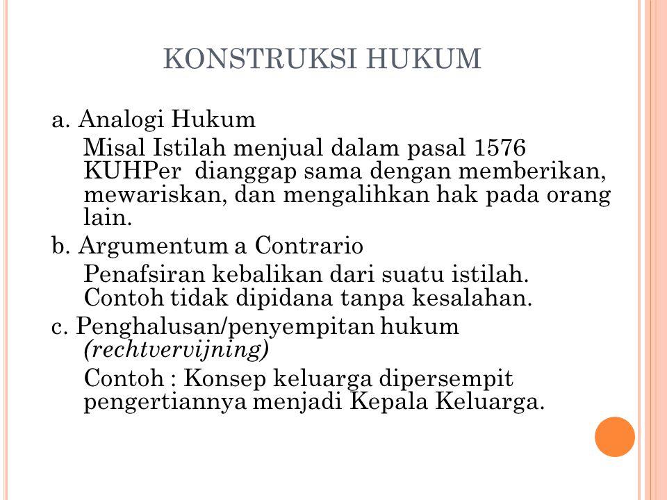 KONSTRUKSI HUKUM a. Analogi Hukum Misal Istilah menjual dalam pasal 1576 KUHPer dianggap sama dengan memberikan, mewariskan, dan mengalihkan hak pada