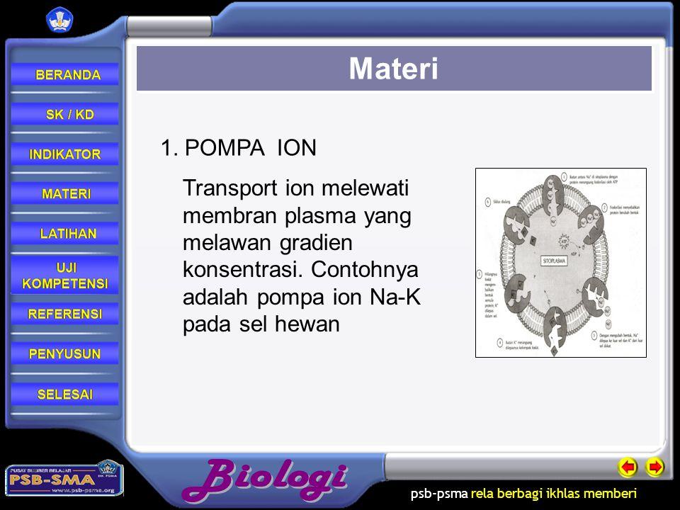 psb-psma rela berbagi ikhlas memberi Transpor aktif terjadi dengan cara membawa molekul melawan gradian konsentrasi Transpor aktif terbagi 3 1.Pompa i