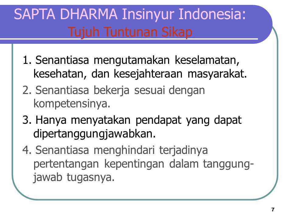 7 SAPTA DHARMA Insinyur Indonesia: Tujuh Tuntunan Sikap 1. Senantiasa mengutamakan keselamatan, kesehatan, dan kesejahteraan masyarakat. 2. Senantiasa