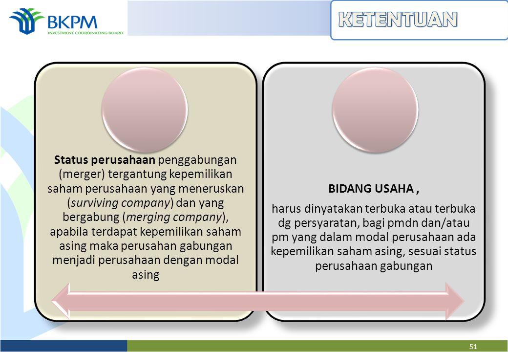 PERSYARATAN PERIZINAN Perusahaan-2 pm yang akan melakukan Penggabungan perusahaan (merger) Perusahaan-2 pm yang akan melakukan Penggabungan perusahaan