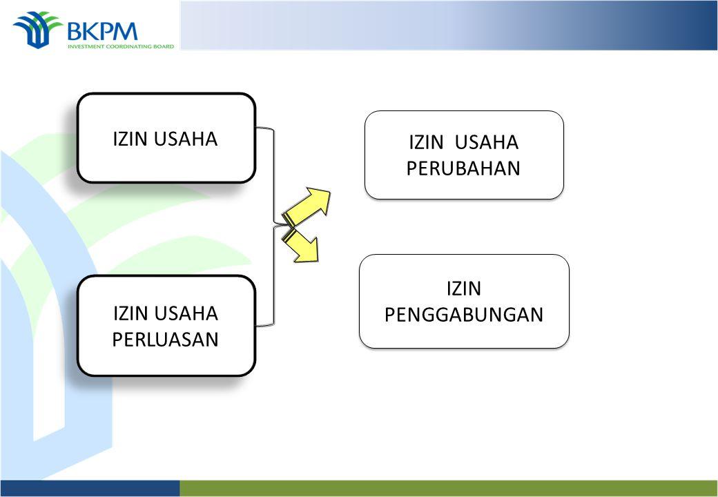 izin pelaksanaan pusat & daerah 6 penanam modal dalam negeri PPM/IP/IP PERLUASAN izin prinsip perubahan IZIN USAHA / IZIN USAHA PERLUASAN
