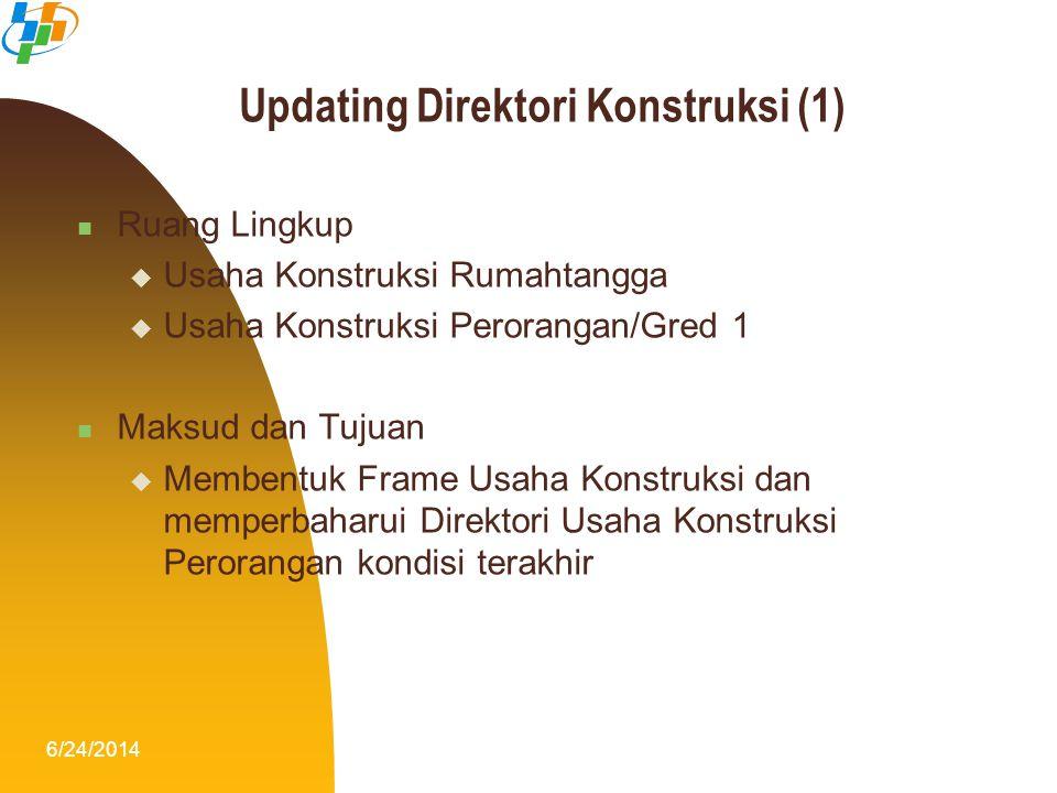 6/24/20147 Updating Direktori Konstruksi (1)  Ruang Lingkup  Usaha Konstruksi Rumahtangga  Usaha Konstruksi Perorangan/Gred 1  Maksud dan Tujuan 