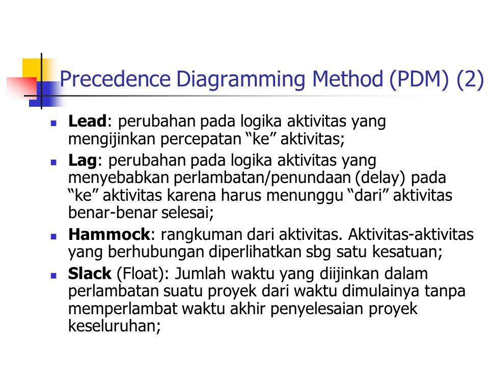 """Precedence Diagramming Method (PDM) (2)  Lead: perubahan pada logika aktivitas yang mengijinkan percepatan """"ke"""" aktivitas;  Lag: perubahan pada logi"""