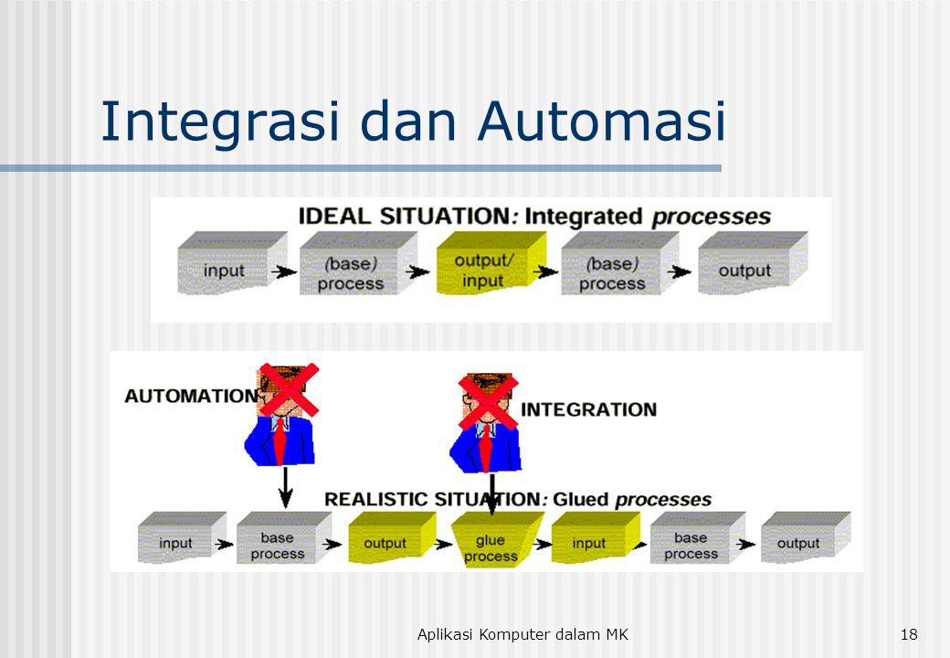 Aplikasi Komputer dalam MK18 Integrasi dan Automasi