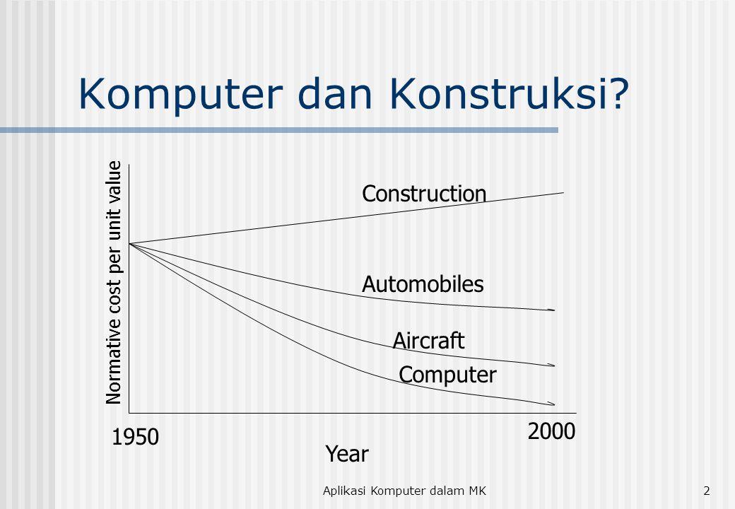 Aplikasi Komputer dalam MK2 Komputer dan Konstruksi.