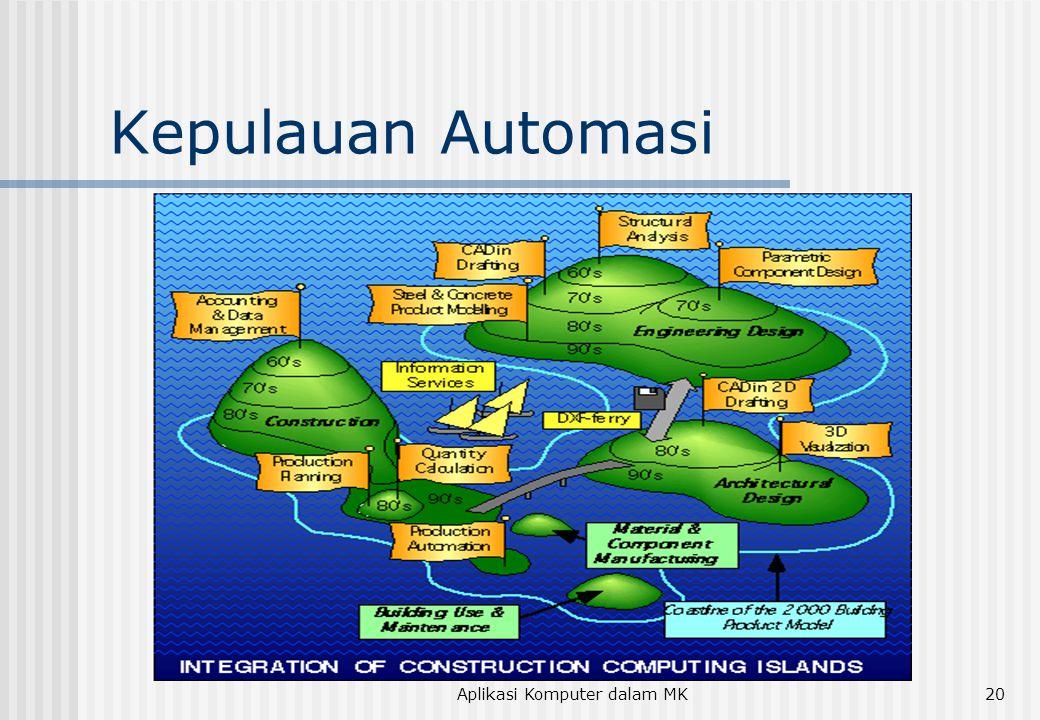 Aplikasi Komputer dalam MK20 Kepulauan Automasi