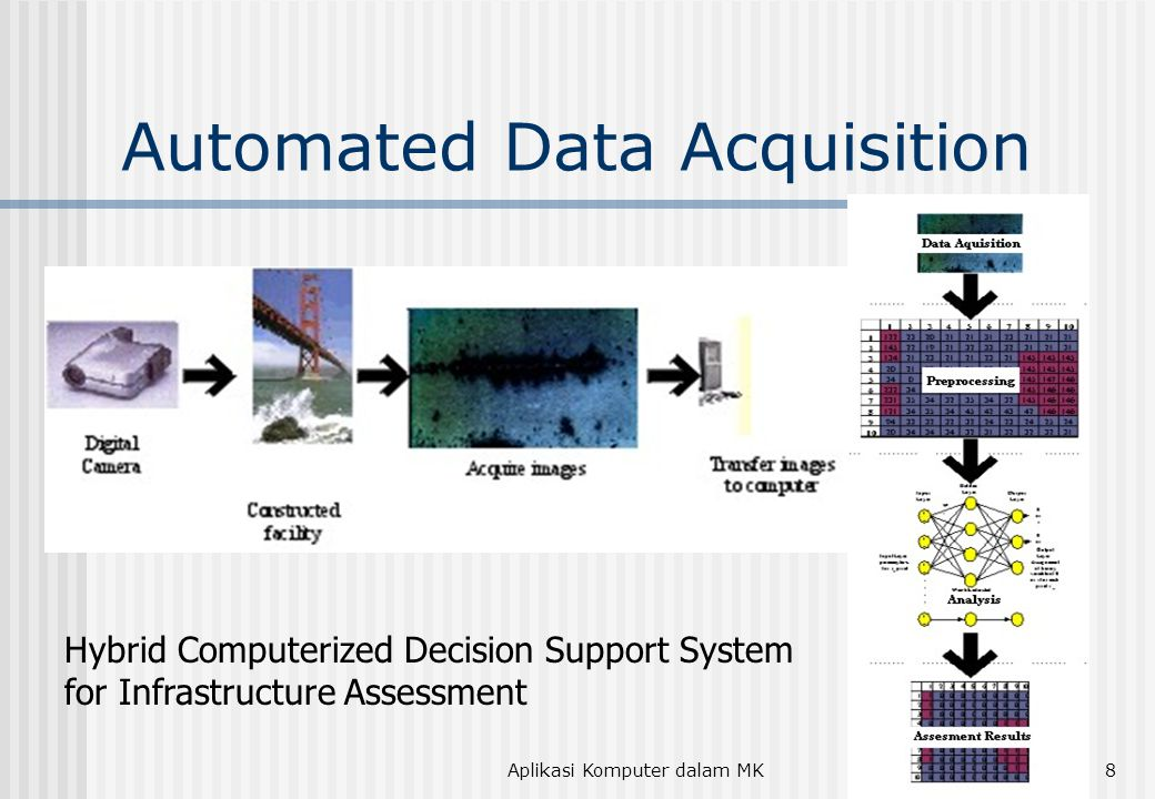 Aplikasi Komputer dalam MK8 Automated Data Acquisition Hybrid Computerized Decision Support System for Infrastructure Assessment