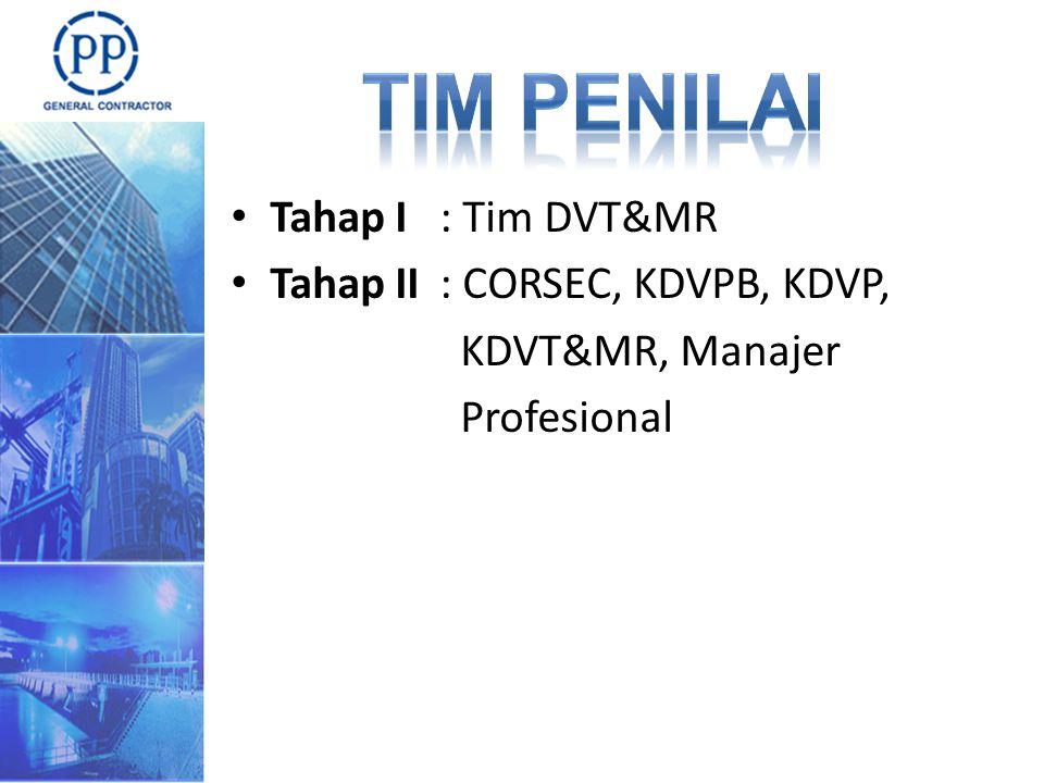 • Tahap I : Tim DVT&MR • Tahap II : CORSEC, KDVPB, KDVP, KDVT&MR, Manajer Profesional
