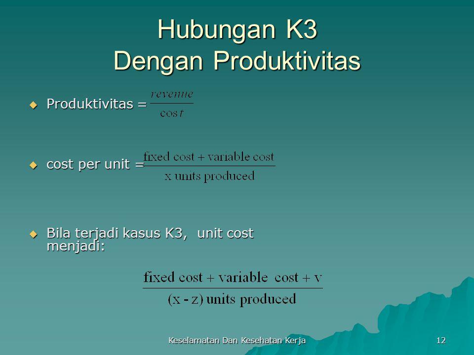 Keselamatan Dan Kesehatan Kerja 12 Hubungan K3 Dengan Produktivitas  Produktivitas =  cost per unit =  Bila terjadi kasus K3, unit cost menjadi: