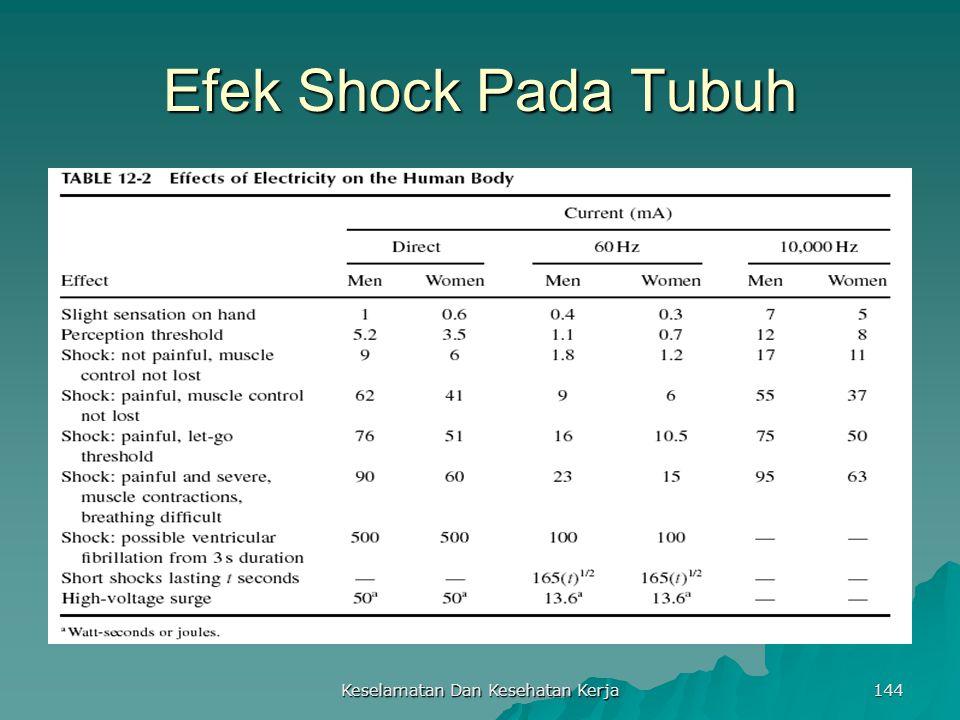 Keselamatan Dan Kesehatan Kerja 144 Efek Shock Pada Tubuh