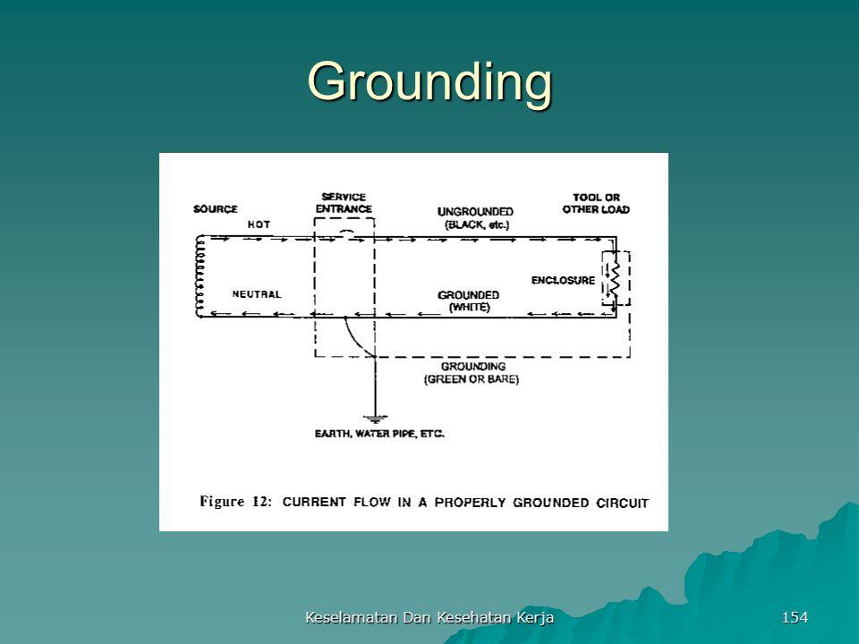 Keselamatan Dan Kesehatan Kerja 154 Grounding
