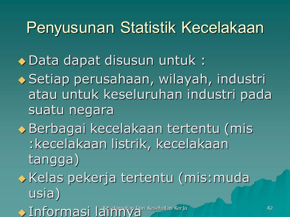Keselamatan Dan Kesehatan Kerja 42 Penyusunan Statistik Kecelakaan  Data dapat disusun untuk :  Setiap perusahaan, wilayah, industri atau untuk kese