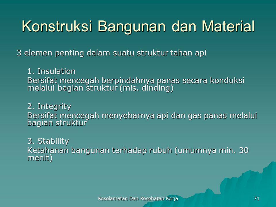 Keselamatan Dan Kesehatan Kerja 71 Konstruksi Bangunan dan Material 3 elemen penting dalam suatu struktur tahan api 1. Insulation Bersifat mencegah be