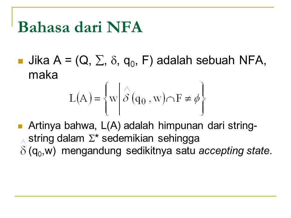 Bahasa dari NFA  Jika A = (Q, , , q 0, F) adalah sebuah NFA, maka  Artinya bahwa, L(A) adalah himpunan dari string- string dalam  * sedemikian se