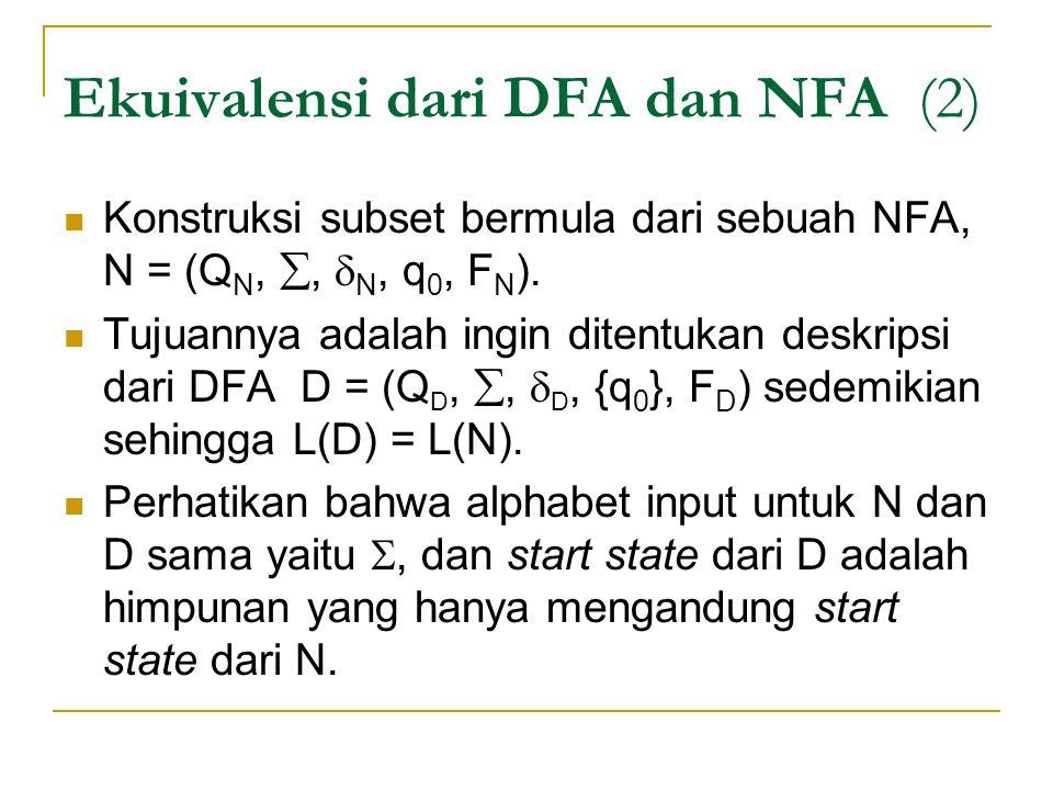 Ekuivalensi dari DFA dan NFA (2)  Konstruksi subset bermula dari sebuah NFA, N = (Q N, ,  N, q 0, F N ).  Tujuannya adalah ingin ditentukan deskri