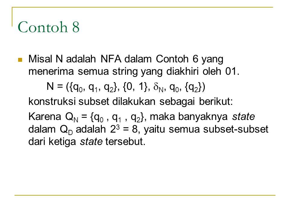 Contoh 8  Misal N adalah NFA dalam Contoh 6 yang menerima semua string yang diakhiri oleh 01. N = ({q 0, q 1, q 2 }, {0, 1},  N, q 0, {q 2 }) konstr