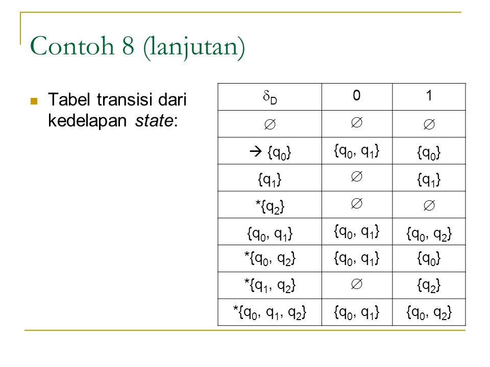 Contoh 8 (lanjutan)  Tabel transisi dari kedelapan state: DD 01     {q 0 } {q 0, q 1 } {q 0 } {q 1 }  *{q 2 }   {q 0, q 1 } {q 0, q 2 } *{q