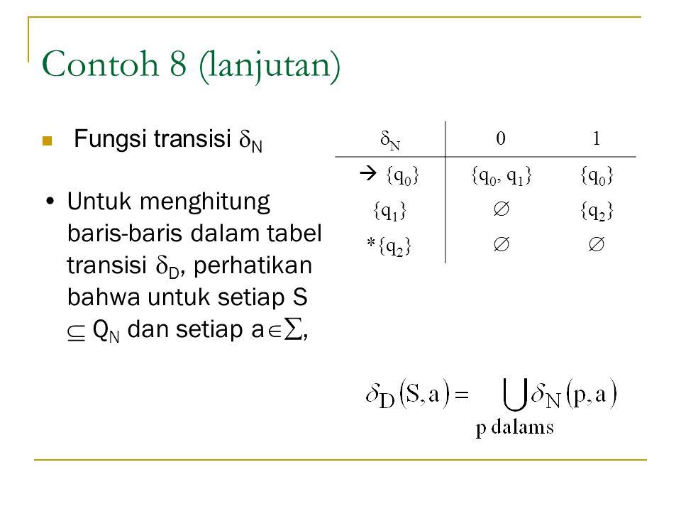 Contoh 8 (lanjutan)  Fungsi transisi  N NN 01  {q 0 } {q 0, q 1 }{q 0 } {q 1 }  {q 2 } *{q 2 }  •Untuk menghitung baris-baris dalam tabel tran