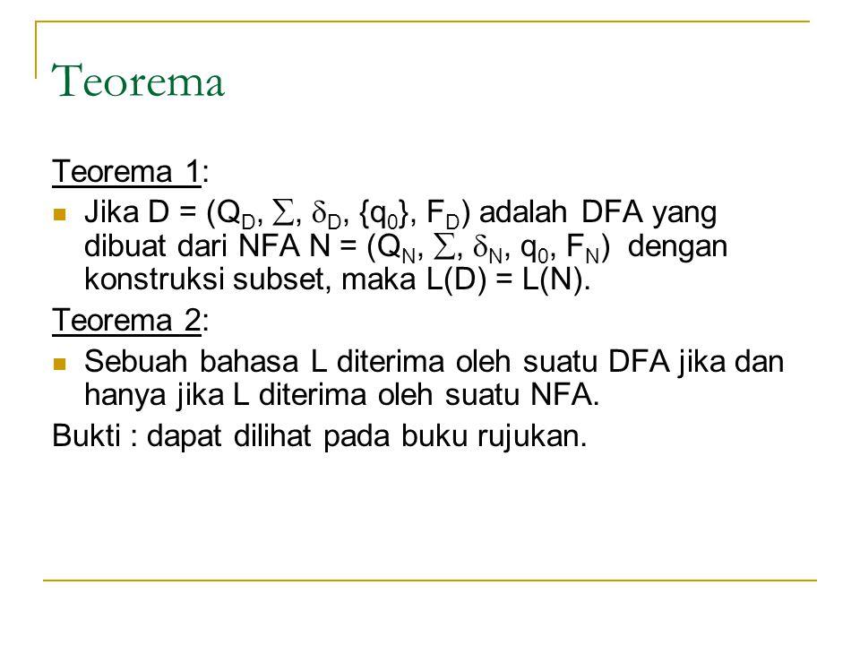 Teorema Teorema 1:  Jika D = (Q D, ,  D, {q 0 }, F D ) adalah DFA yang dibuat dari NFA N = (Q N, ,  N, q 0, F N ) dengan konstruksi subset, maka