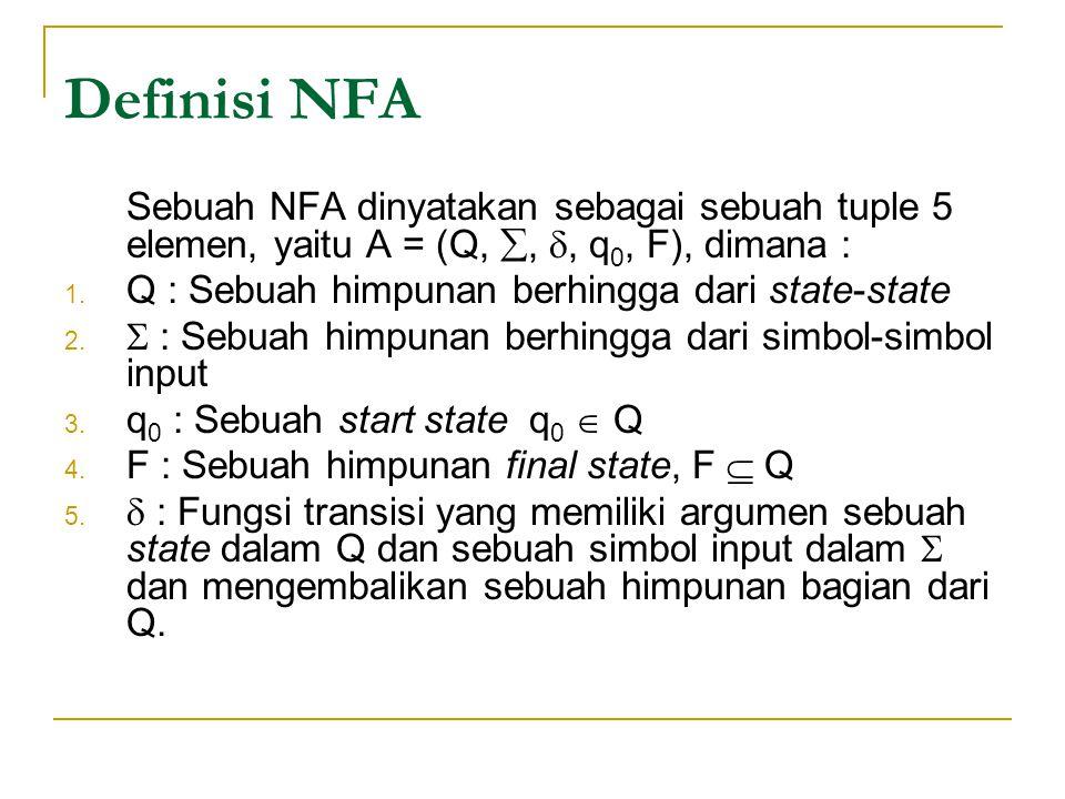 Definisi NFA Sebuah NFA dinyatakan sebagai sebuah tuple 5 elemen, yaitu A = (Q, , , q 0, F), dimana : 1. Q : Sebuah himpunan berhingga dari state-st