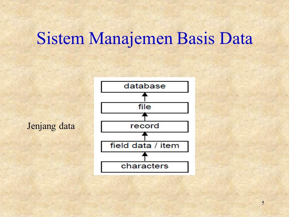 •Database : Kumpulan data yang berada di bawah kendali software sistem manajemen basis data 6