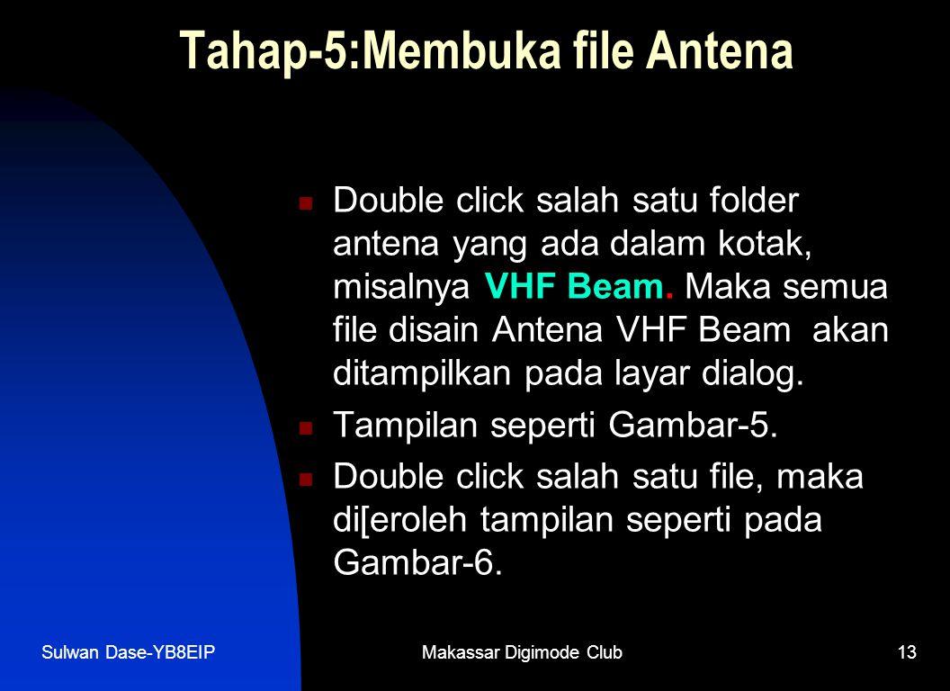 Sulwan Dase-YB8EIPMakassar Digimode Club13 Tahap-5:Membuka file Antena  Double click salah satu folder antena yang ada dalam kotak, misalnya VHF Beam.