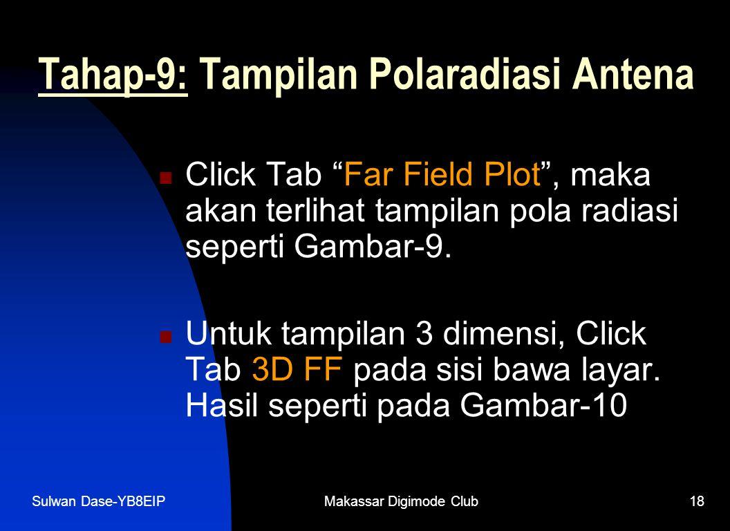 "Sulwan Dase-YB8EIPMakassar Digimode Club18 Tahap-9: Tampilan Polaradiasi Antena  Click Tab ""Far Field Plot"", maka akan terlihat tampilan pola radiasi"