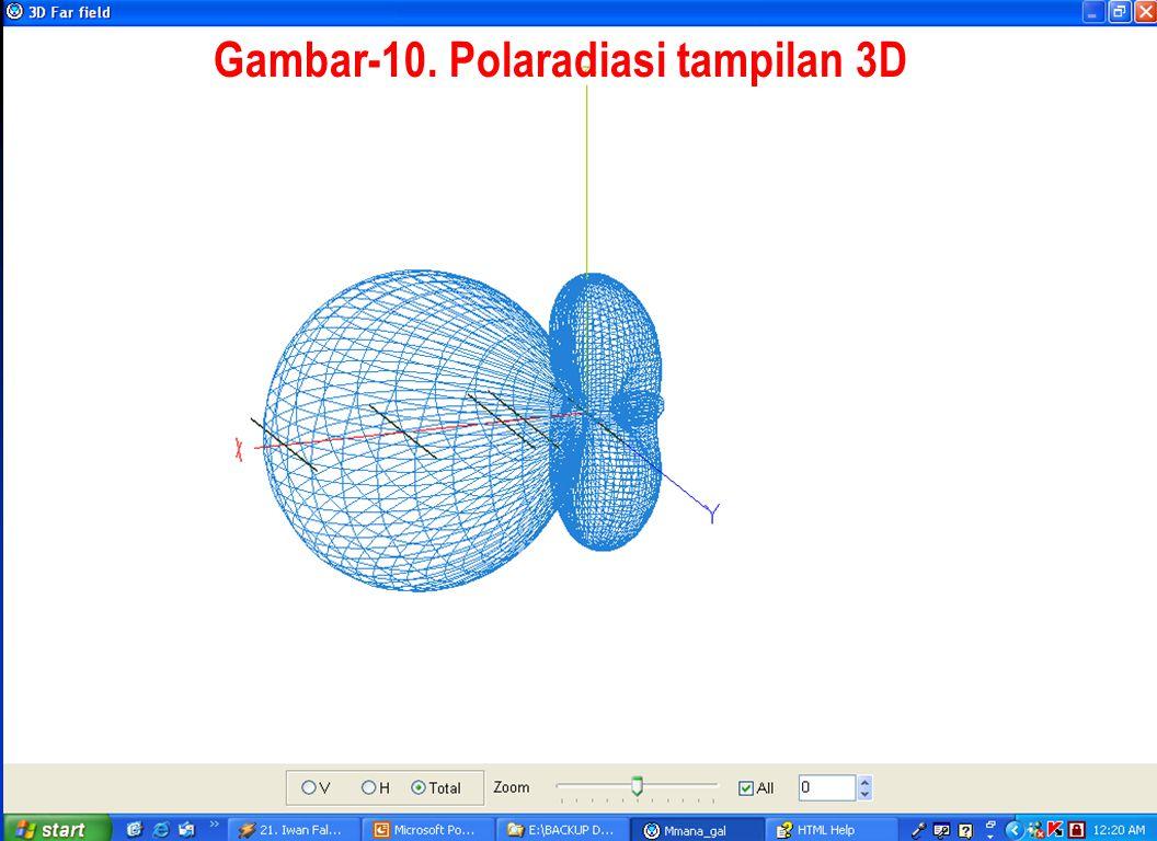 Sulwan Dase-YB8EIPMakassar Digimode Club20  bbbb Gambar-10. Polaradiasi tampilan 3D