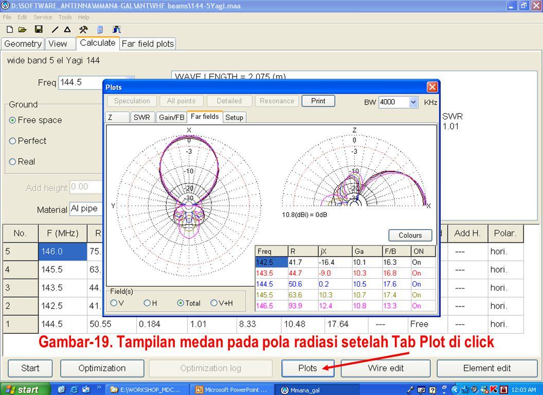 Sulwan Dase-YB8EIPMakassar Digimode Club32 Gambar-19. Tampilan medan pada pola radiasi setelah Tab Plot di click