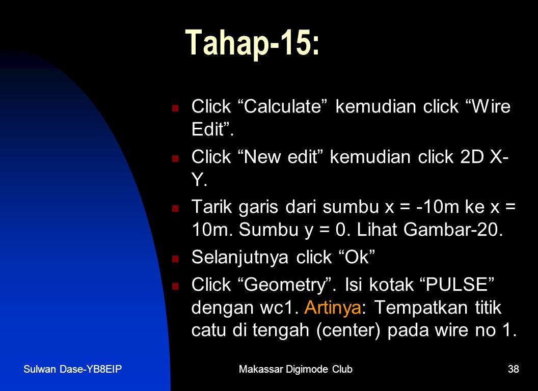 "Sulwan Dase-YB8EIPMakassar Digimode Club38 Tahap-15:  Click ""Calculate"" kemudian click ""Wire Edit"".  Click ""New edit"" kemudian click 2D X- Y.  Tari"