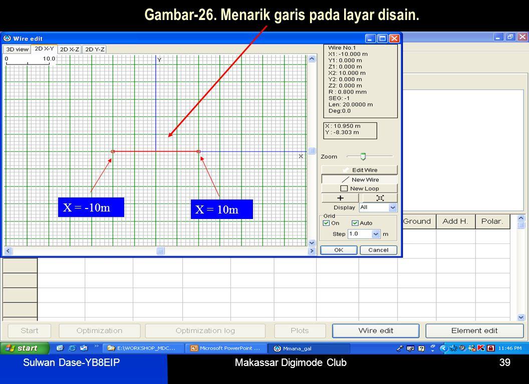 Sulwan Dase-YB8EIPMakassar Digimode Club39 Gambar-26. Menarik garis pada layar disain. X = -10m X = 10m