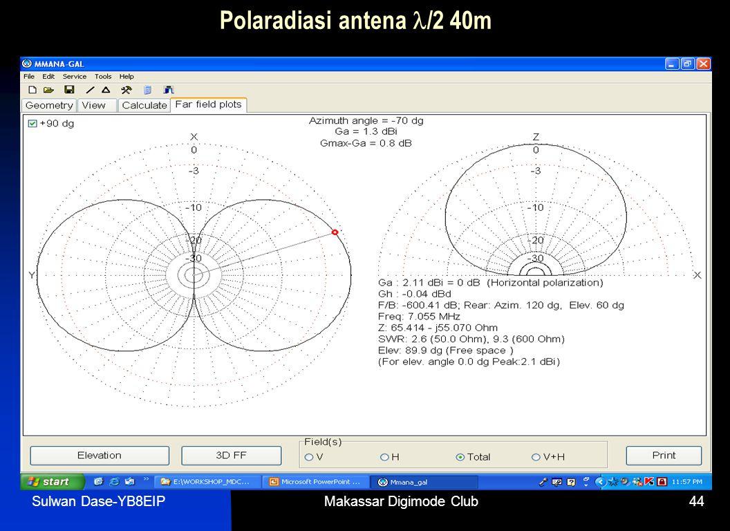 Sulwan Dase-YB8EIPMakassar Digimode Club44 Polaradiasi antena  /2 40m