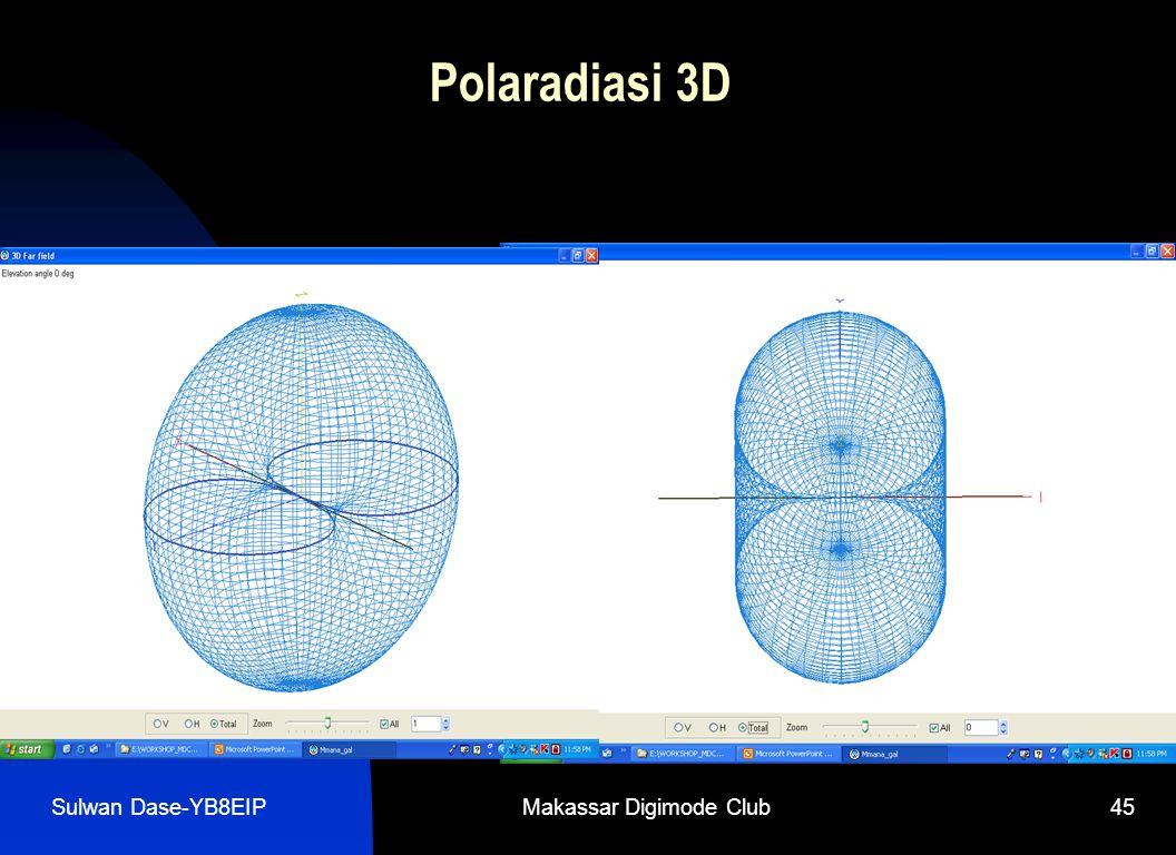 Sulwan Dase-YB8EIPMakassar Digimode Club45 Polaradiasi 3D