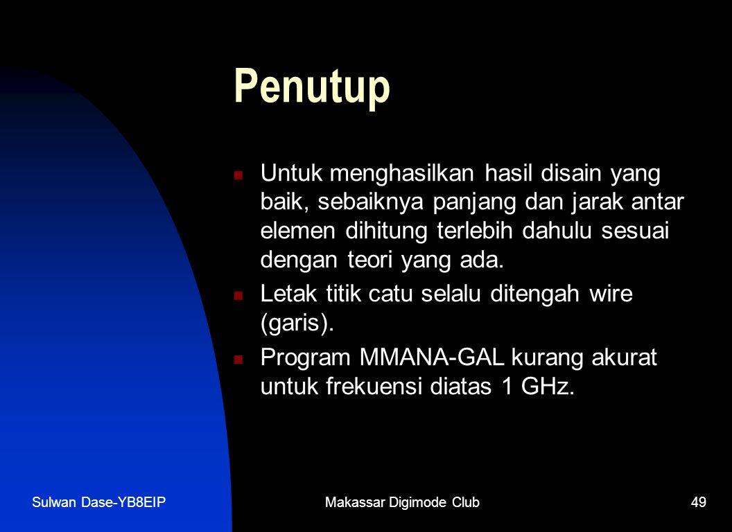 Sulwan Dase-YB8EIPMakassar Digimode Club49 Penutup  Untuk menghasilkan hasil disain yang baik, sebaiknya panjang dan jarak antar elemen dihitung terlebih dahulu sesuai dengan teori yang ada.