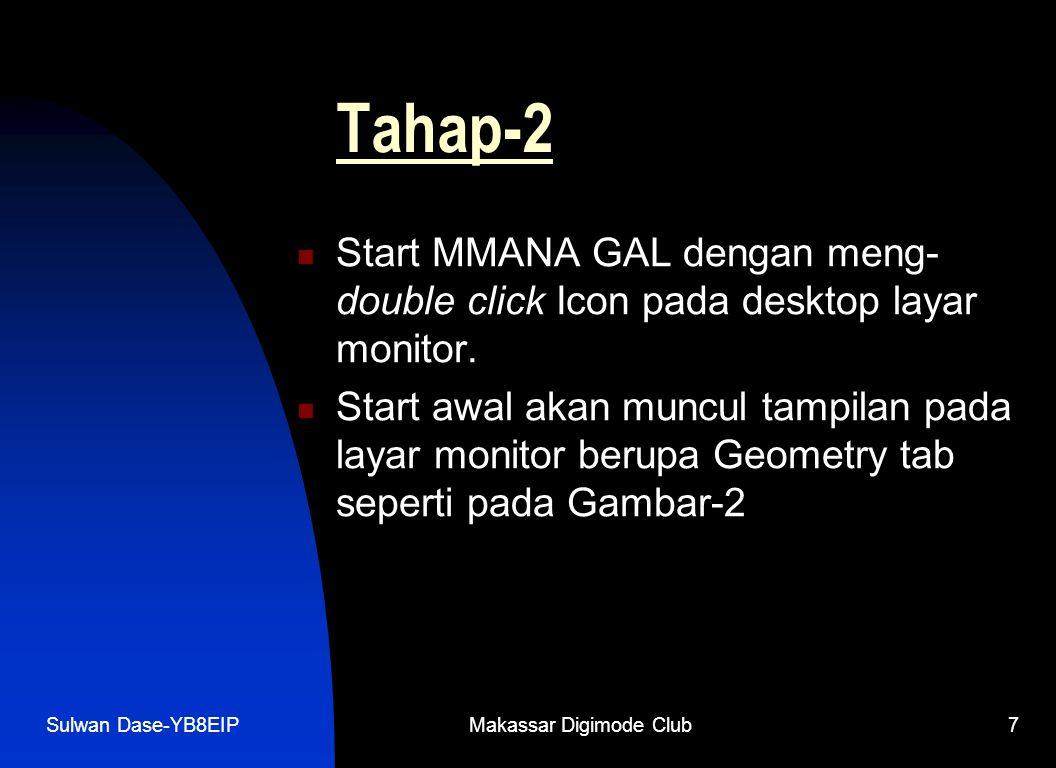Sulwan Dase-YB8EIPMakassar Digimode Club7 Tahap-2  Start MMANA GAL dengan meng- double click Icon pada desktop layar monitor.  Start awal akan muncu