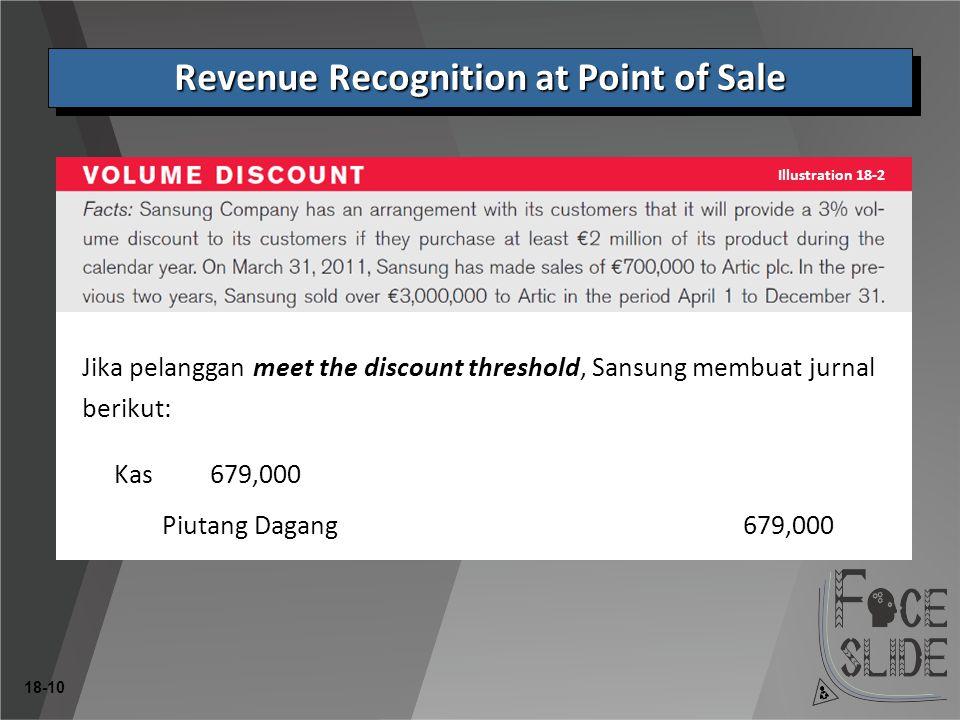 18-10 Revenue Recognition at Point of Sale Jika pelanggan meet the discount threshold, Sansung membuat jurnal berikut: Kas679,000 Piutang Dagang 679,000 Illustration 18-2