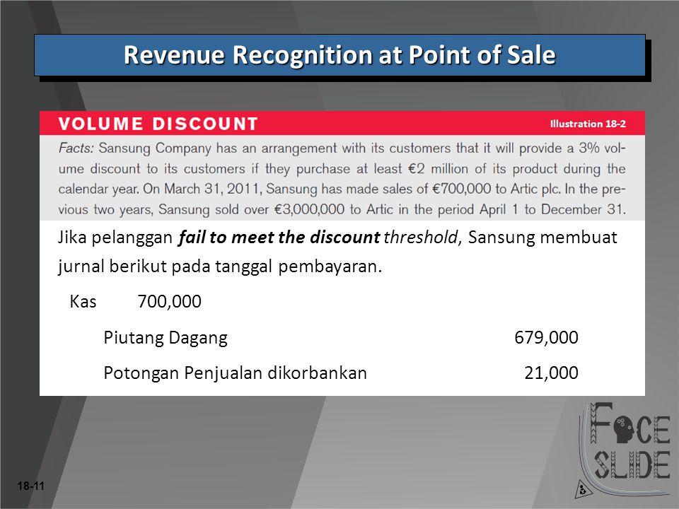 18-11 Revenue Recognition at Point of Sale Jika pelanggan fail to meet the discount threshold, Sansung membuat jurnal berikut pada tanggal pembayaran.