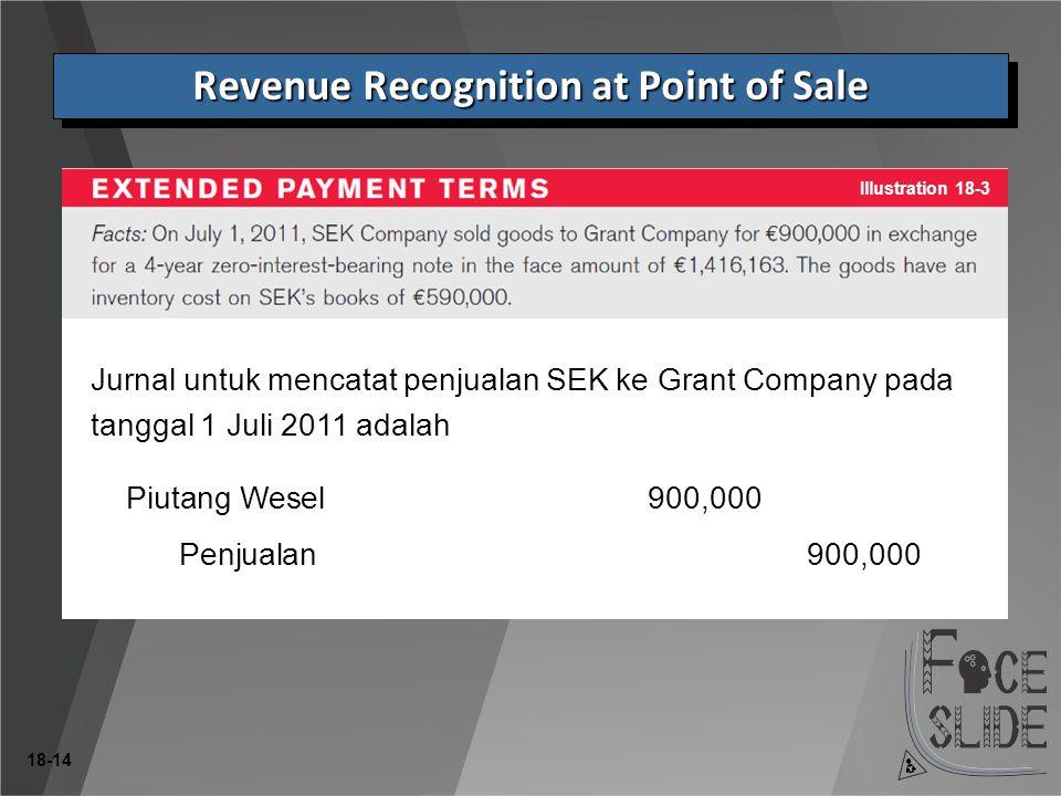 18-14 Revenue Recognition at Point of Sale Illustration 18-3 Jurnal untuk mencatat penjualan SEK ke Grant Company pada tanggal 1 Juli 2011 adalah Piutang Wesel900,000 Penjualan900,000