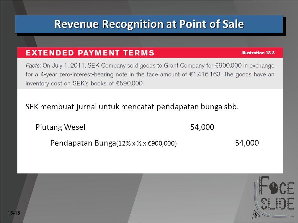 18-15 Revenue Recognition at Point of Sale SEK membuat jurnal untuk mencatat pendapatan bunga sbb.