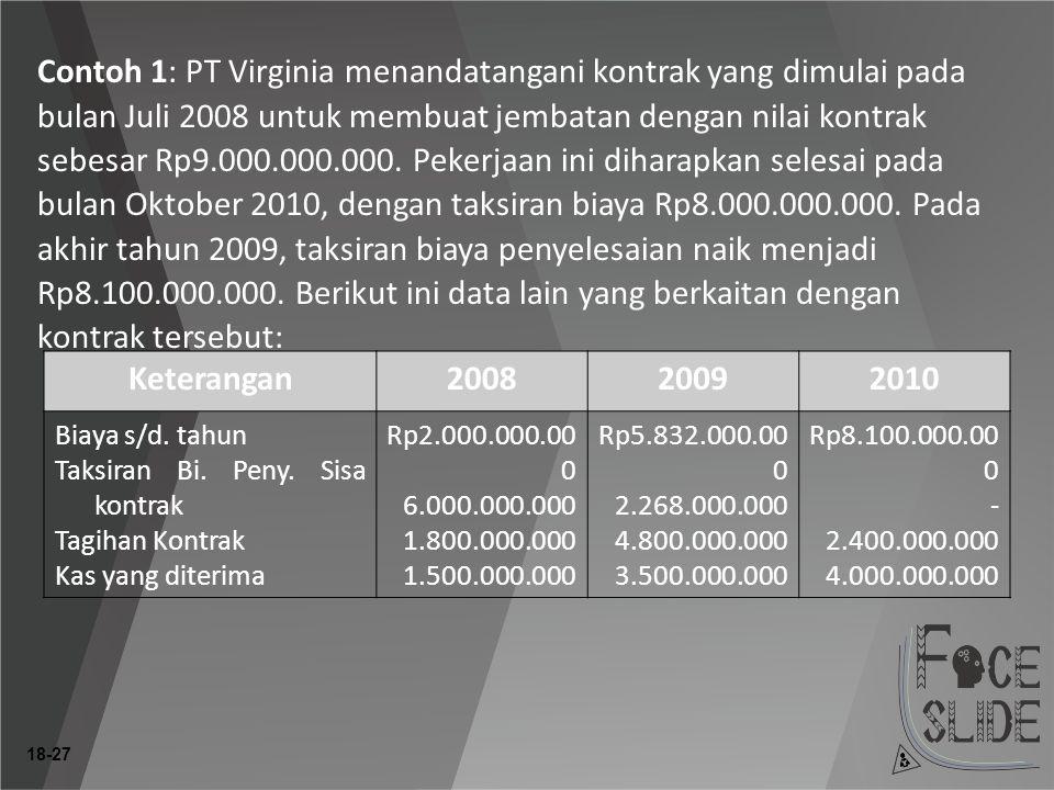 18-27 Contoh 1: PT Virginia menandatangani kontrak yang dimulai pada bulan Juli 2008 untuk membuat jembatan dengan nilai kontrak sebesar Rp9.000.000.000.