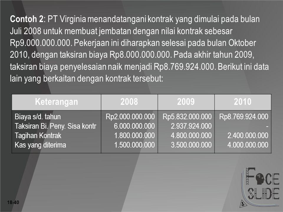 18-40 Contoh 2 : PT Virginia menandatangani kontrak yang dimulai pada bulan Juli 2008 untuk membuat jembatan dengan nilai kontrak sebesar Rp9.000.000.000.
