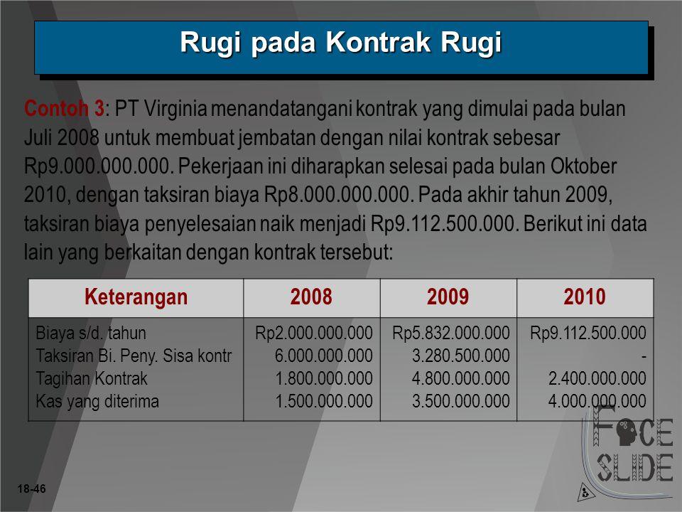 18-46 Contoh 3 : PT Virginia menandatangani kontrak yang dimulai pada bulan Juli 2008 untuk membuat jembatan dengan nilai kontrak sebesar Rp9.000.000.000.